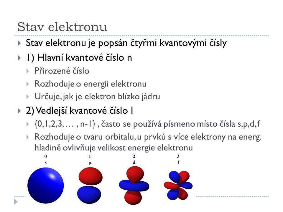 Stav elektronu Stav elektronu je popsán čtyřmi kvantovými čísly