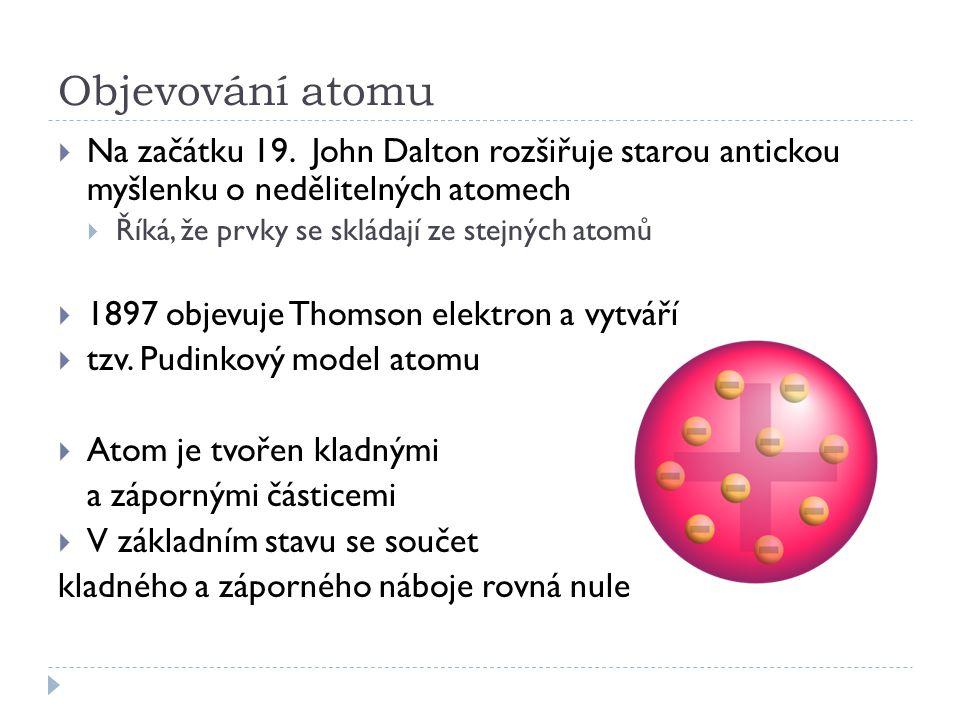 Objevování atomu Na začátku 19. John Dalton rozšiřuje starou antickou myšlenku o nedělitelných atomech.