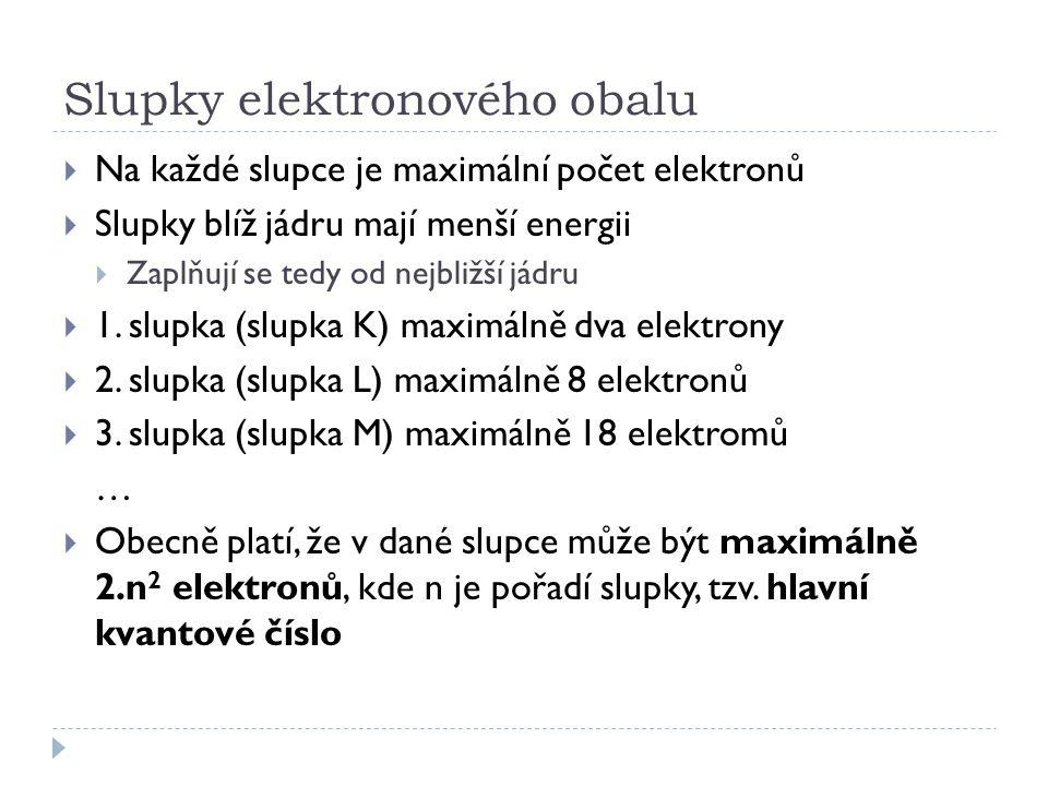 Slupky elektronového obalu