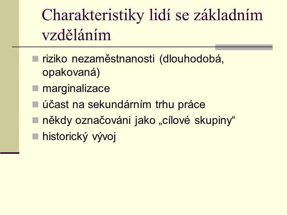 Charakteristiky lidí se základním vzděláním