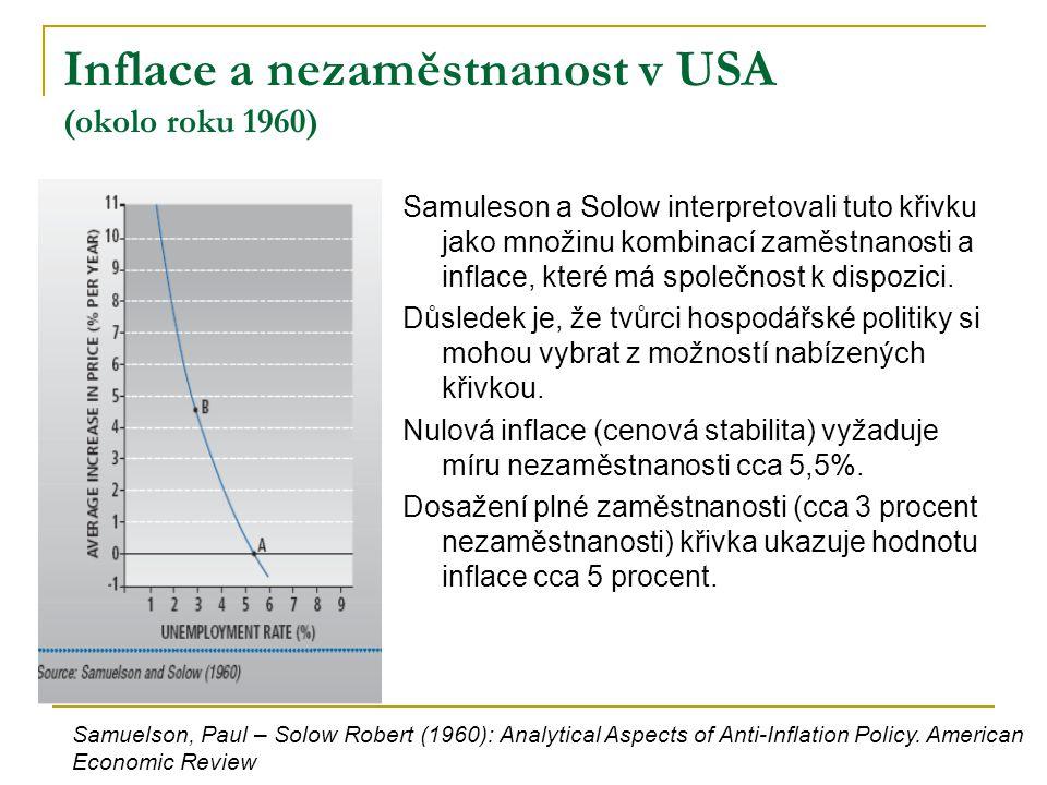 Inflace a nezaměstnanost v USA (okolo roku 1960)