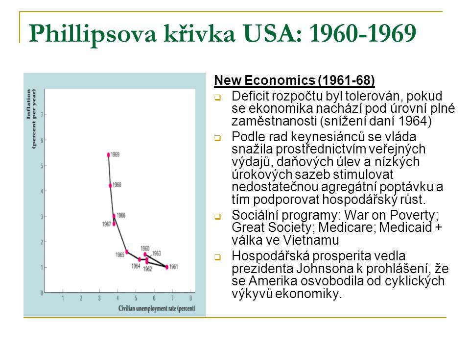Phillipsova křivka USA: 1960-1969