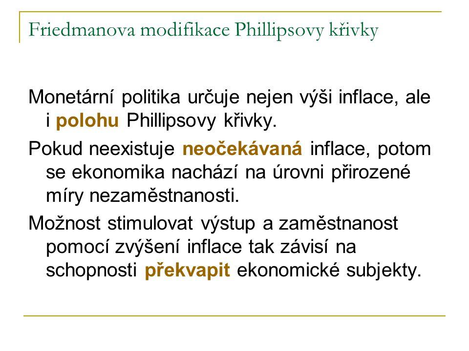 Friedmanova modifikace Phillipsovy křivky