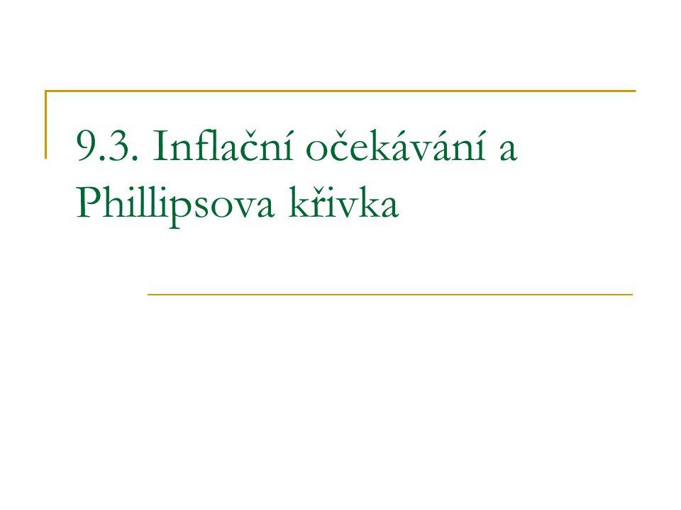 9.3. Inflační očekávání a Phillipsova křivka