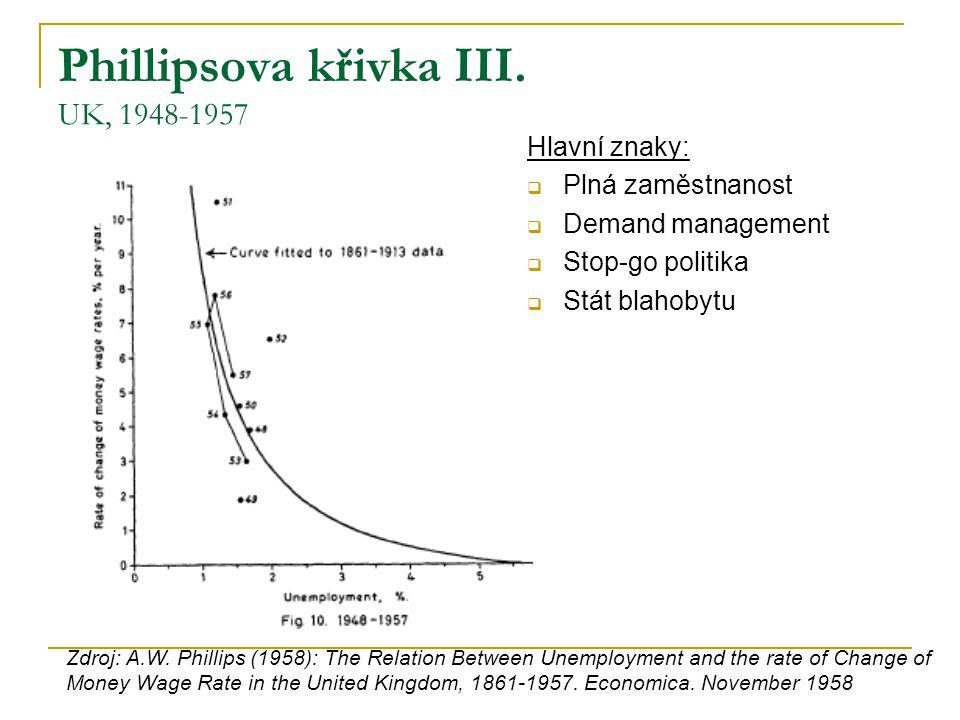 Phillipsova křivka III. UK, 1948-1957
