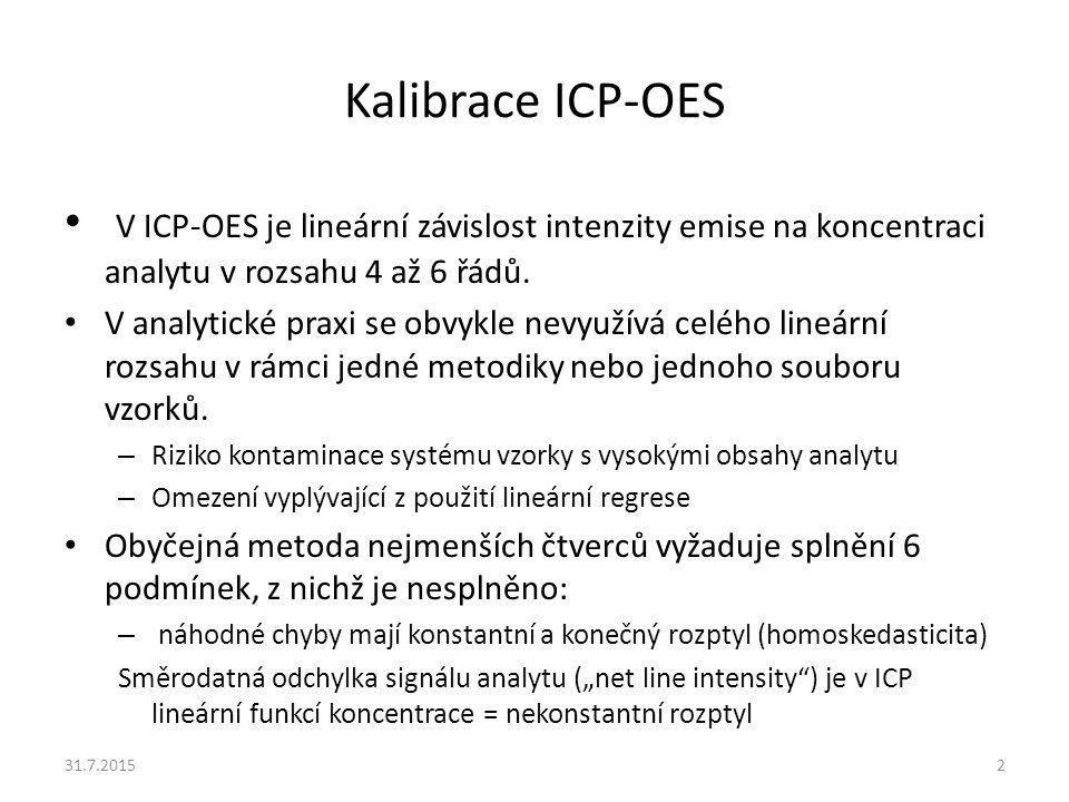 Kalibrace ICP-OES V ICP-OES je lineární závislost intenzity emise na koncentraci analytu v rozsahu 4 až 6 řádů.