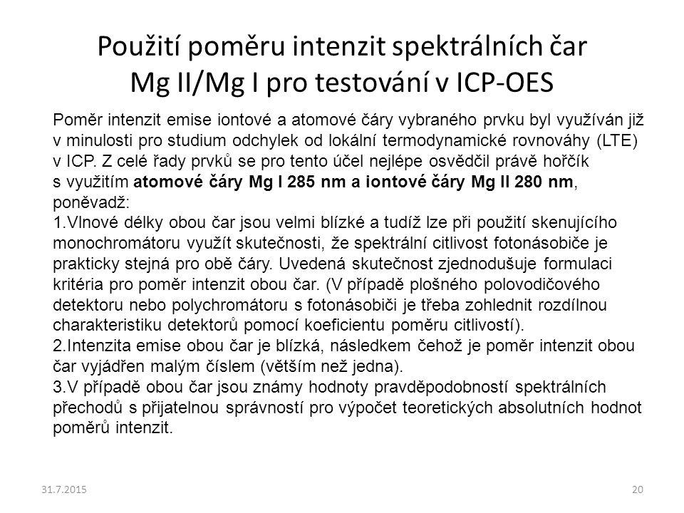 Použití poměru intenzit spektrálních čar Mg II/Mg I pro testování v ICP-OES
