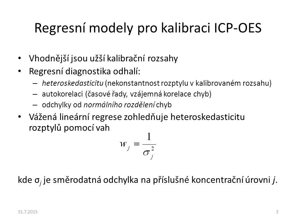 Regresní modely pro kalibraci ICP-OES