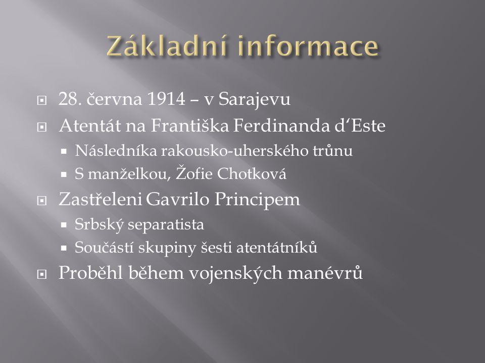Základní informace 28. června 1914 – v Sarajevu