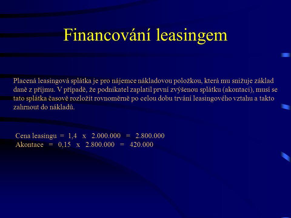 Financování leasingem