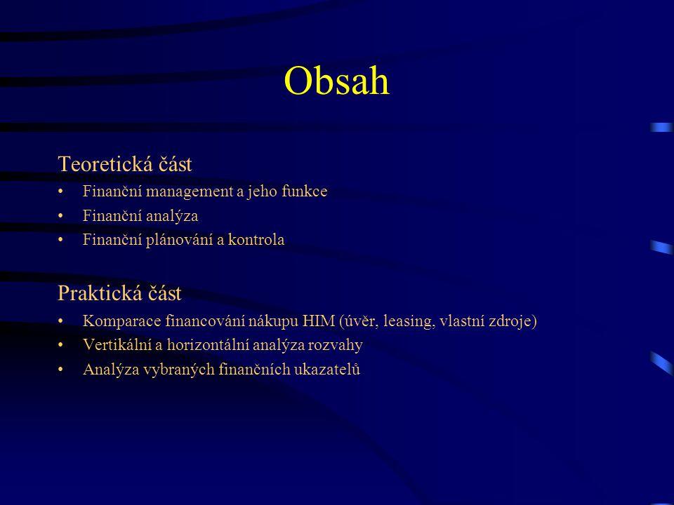 Obsah Teoretická část Praktická část Finanční management a jeho funkce