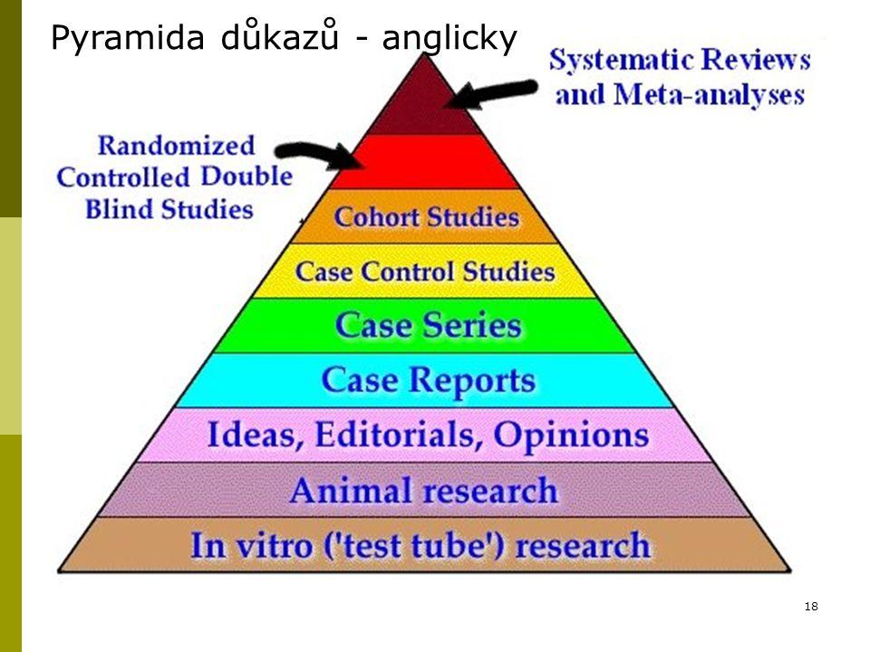Pyramida důkazů - anglicky