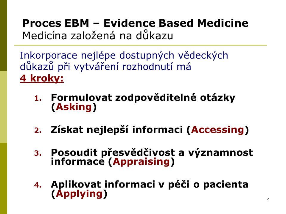 Proces EBM – Evidence Based Medicine Medicína založená na důkazu