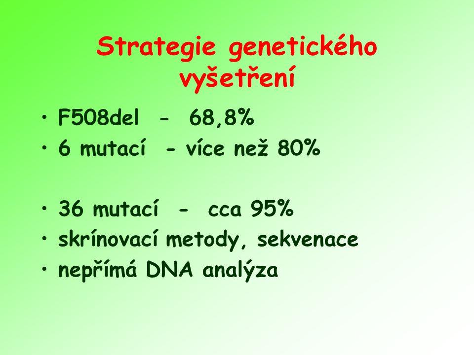 Strategie genetického vyšetření