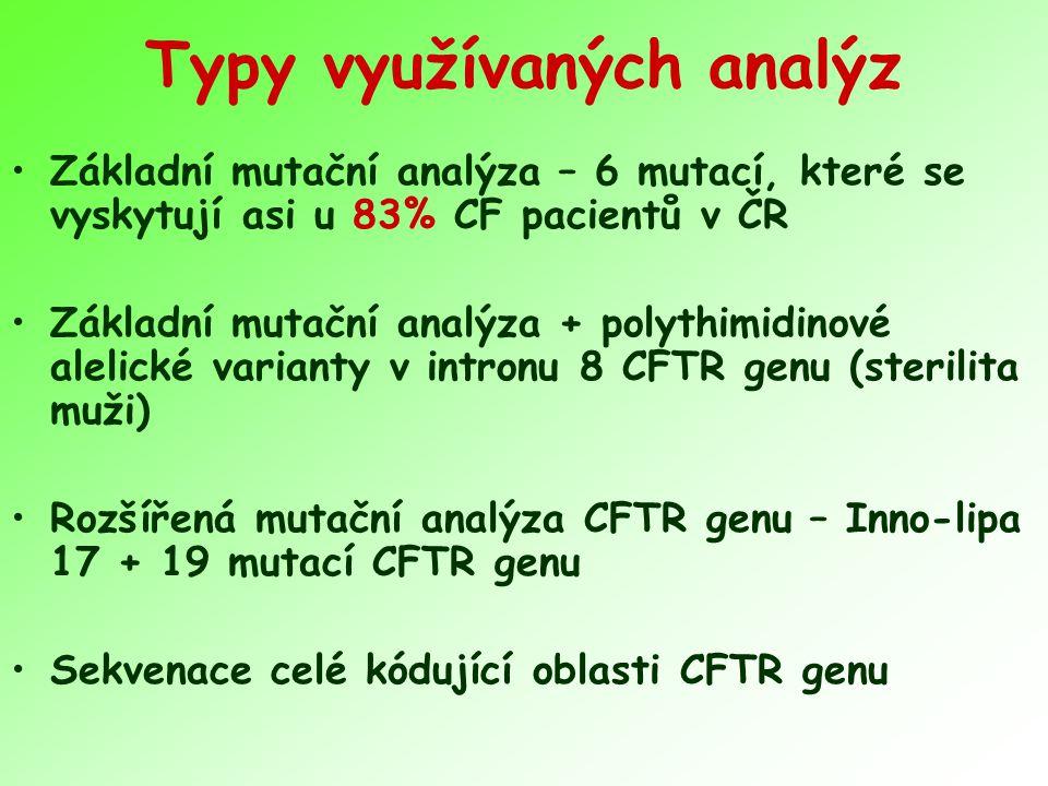 Typy využívaných analýz