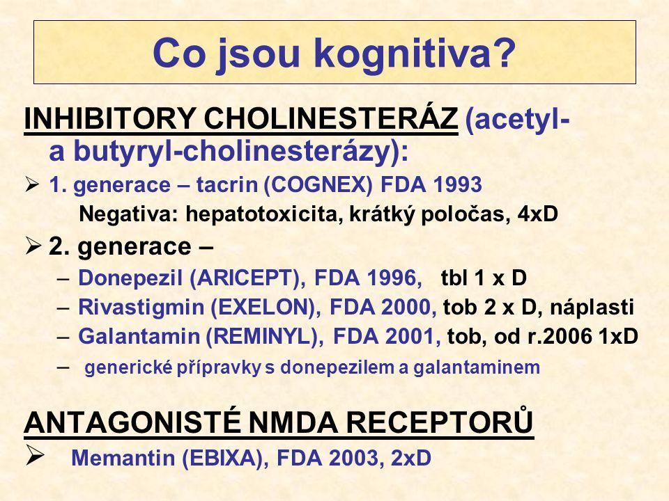 Co jsou kognitiva INHIBITORY CHOLINESTERÁZ (acetyl- a butyryl-cholinesterázy): 1. generace – tacrin (COGNEX) FDA 1993.