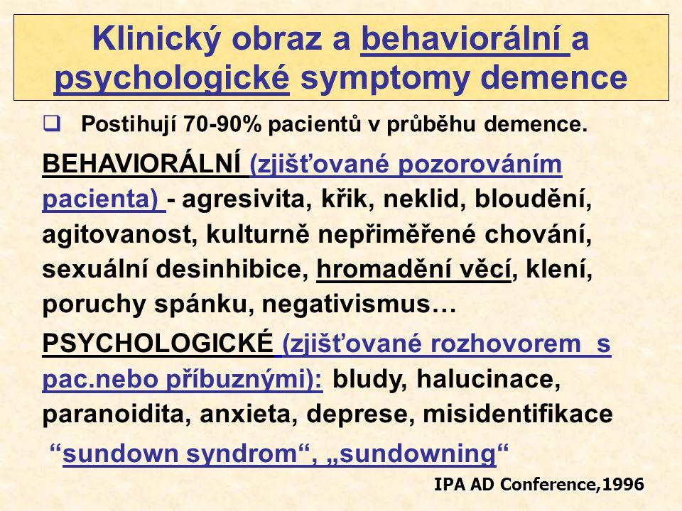 Klinický obraz a behaviorální a psychologické symptomy demence