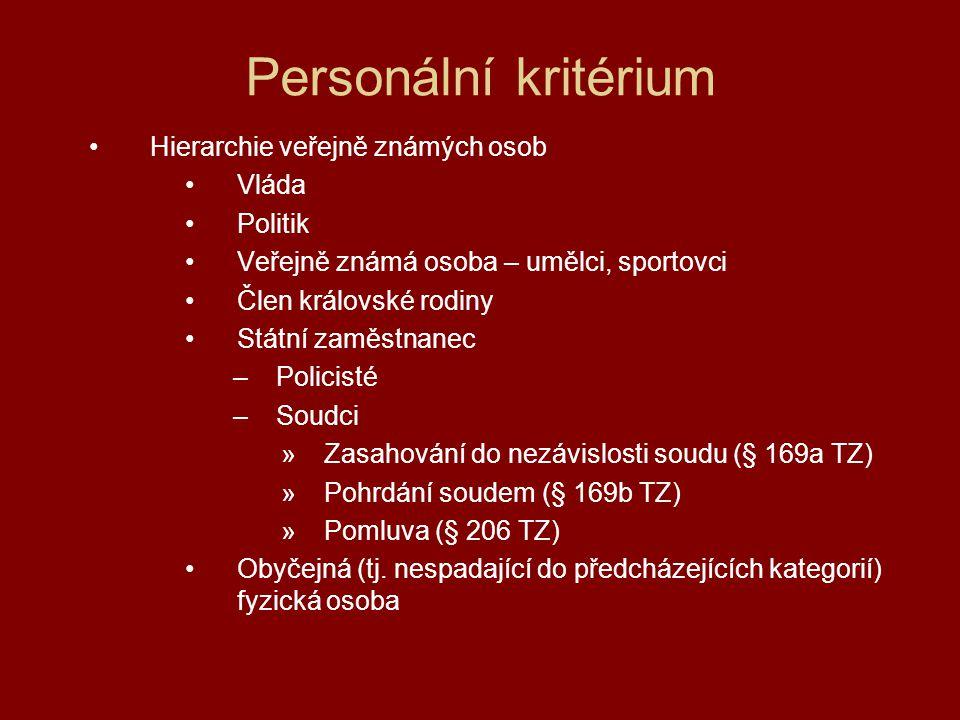 Personální kritérium Hierarchie veřejně známých osob Vláda Politik