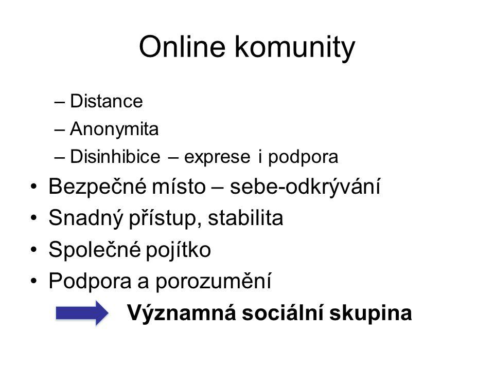 Online komunity Bezpečné místo – sebe-odkrývání