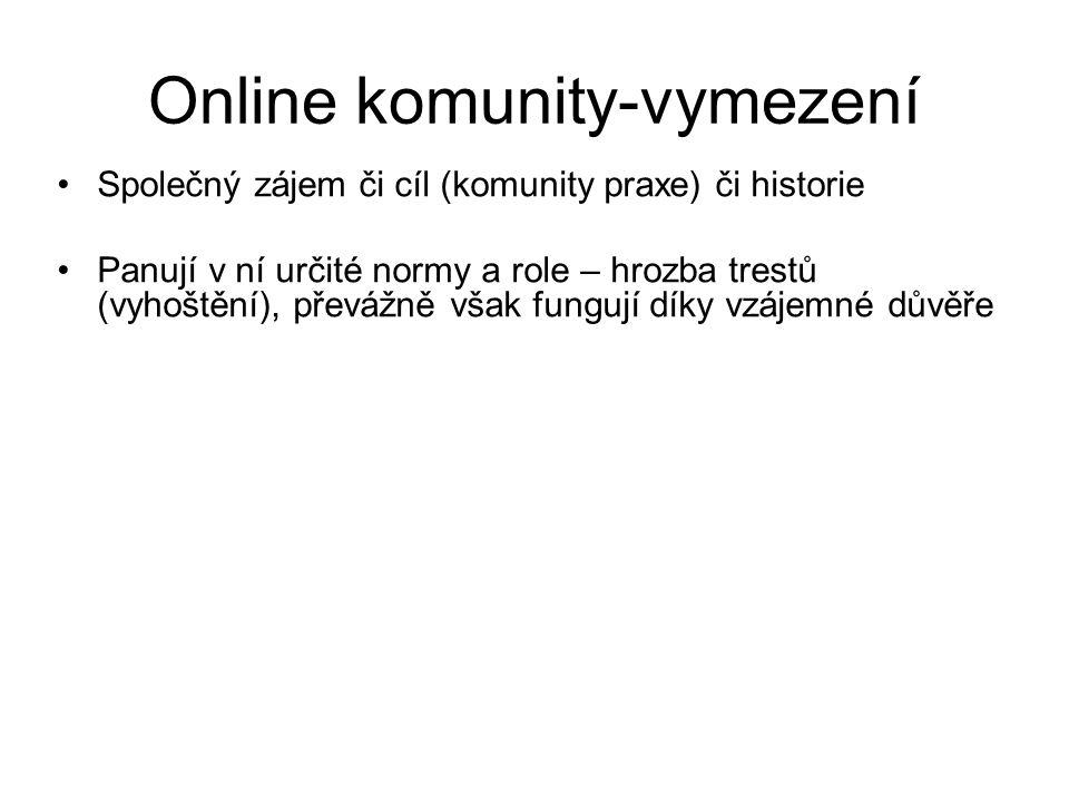 Online komunity-vymezení