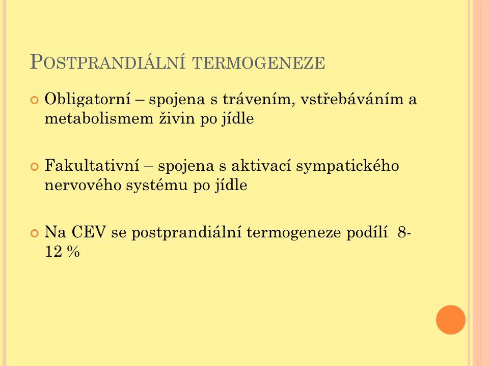 Postprandiální termogeneze