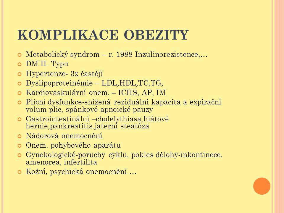 KOMPLIKACE OBEZITY Metabolický syndrom – r. 1988 Inzulinorezistence,…