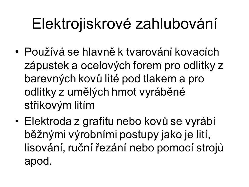Elektrojiskrové zahlubování