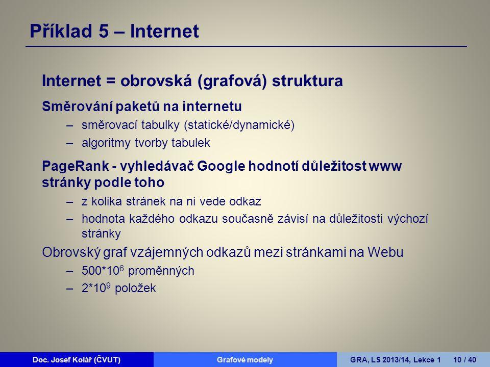 Příklad 5 – Internet Internet = obrovská (grafová) struktura