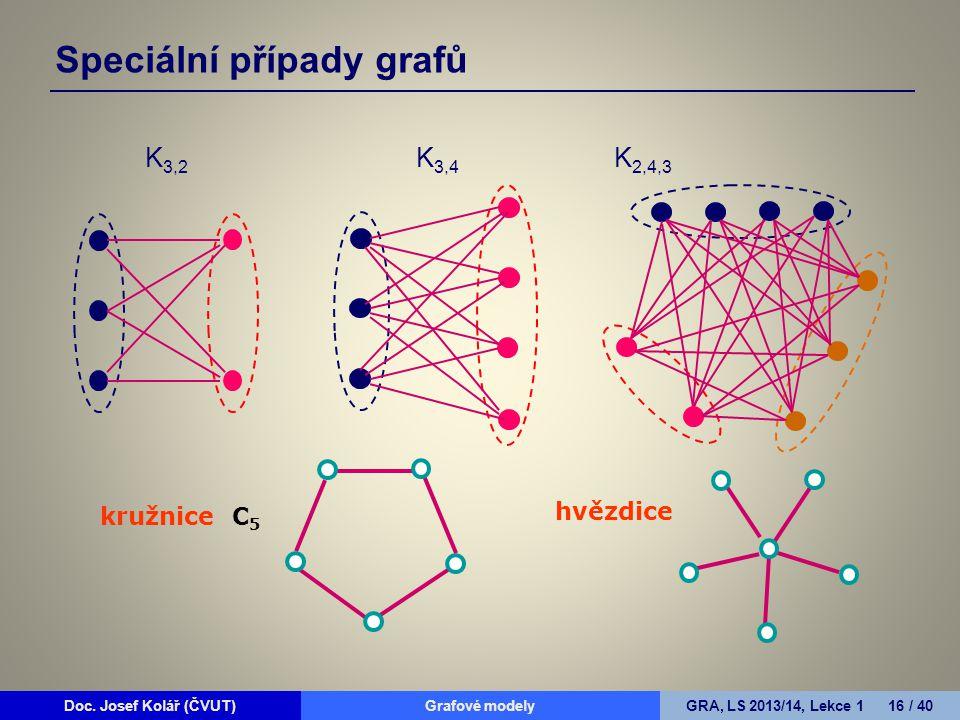 Speciální případy grafů