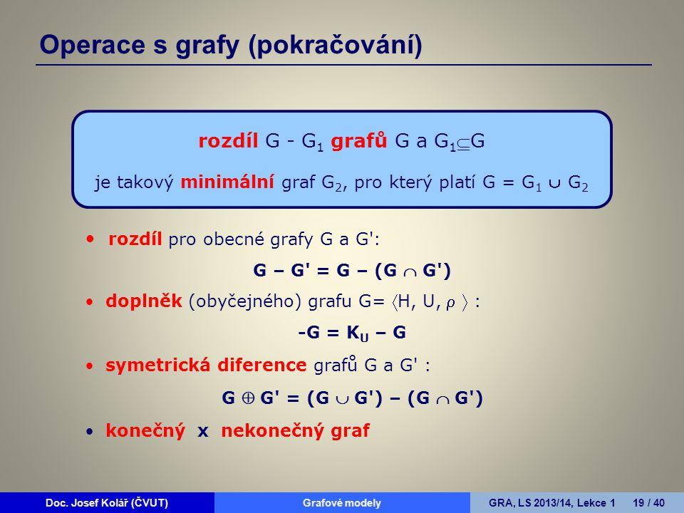 Operace s grafy (pokračování)