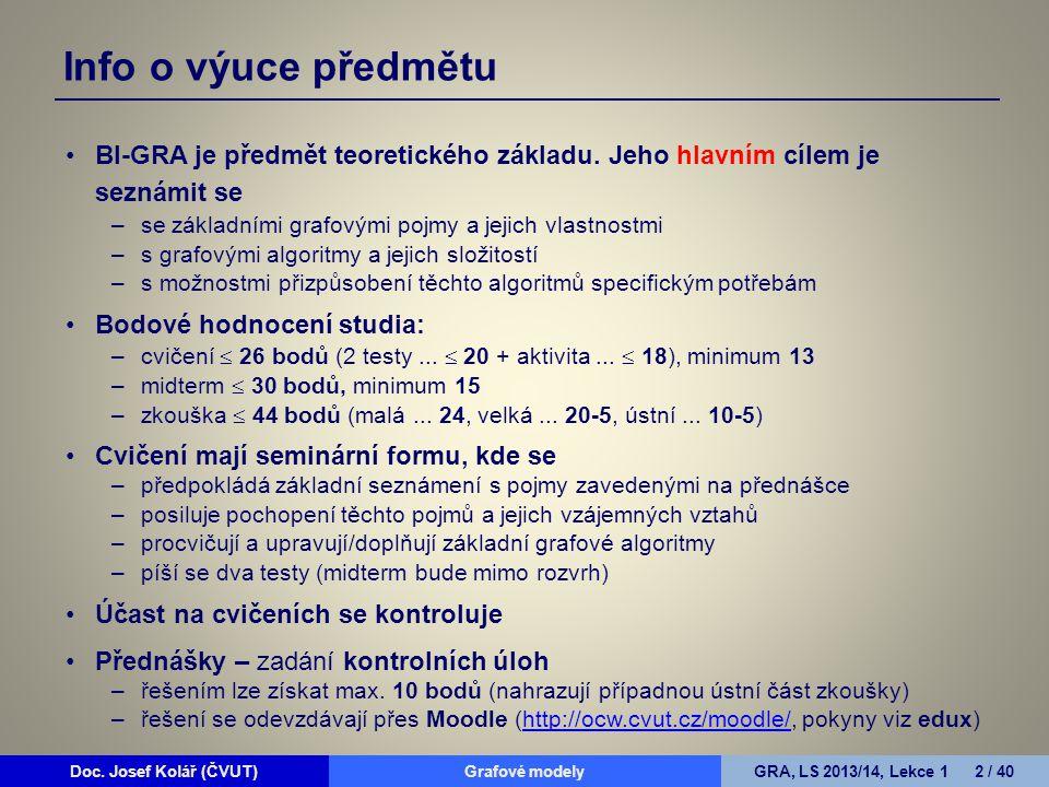 Info o výuce předmětu BI-GRA je předmět teoretického základu. Jeho hlavním cílem je seznámit se. se základními grafovými pojmy a jejich vlastnostmi.