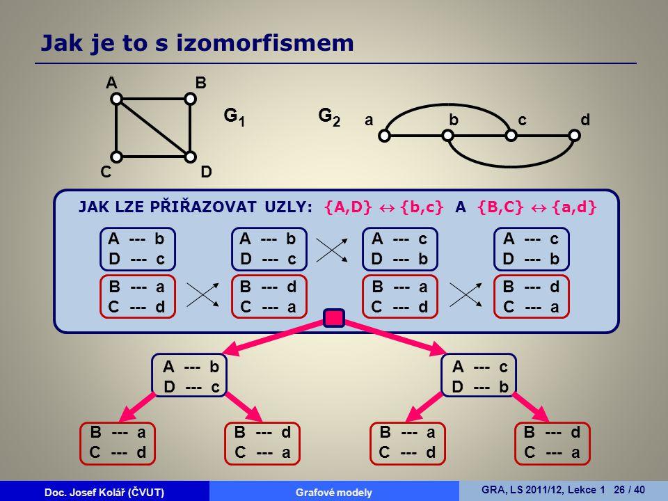 JAK LZE PŘIŘAZOVAT UZLY: {A,D}  {b,c} A {B,C}  {a,d}
