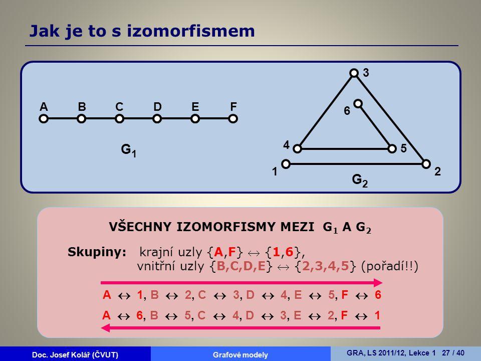 VŠECHNY IZOMORFISMY MEZI G1 A G2