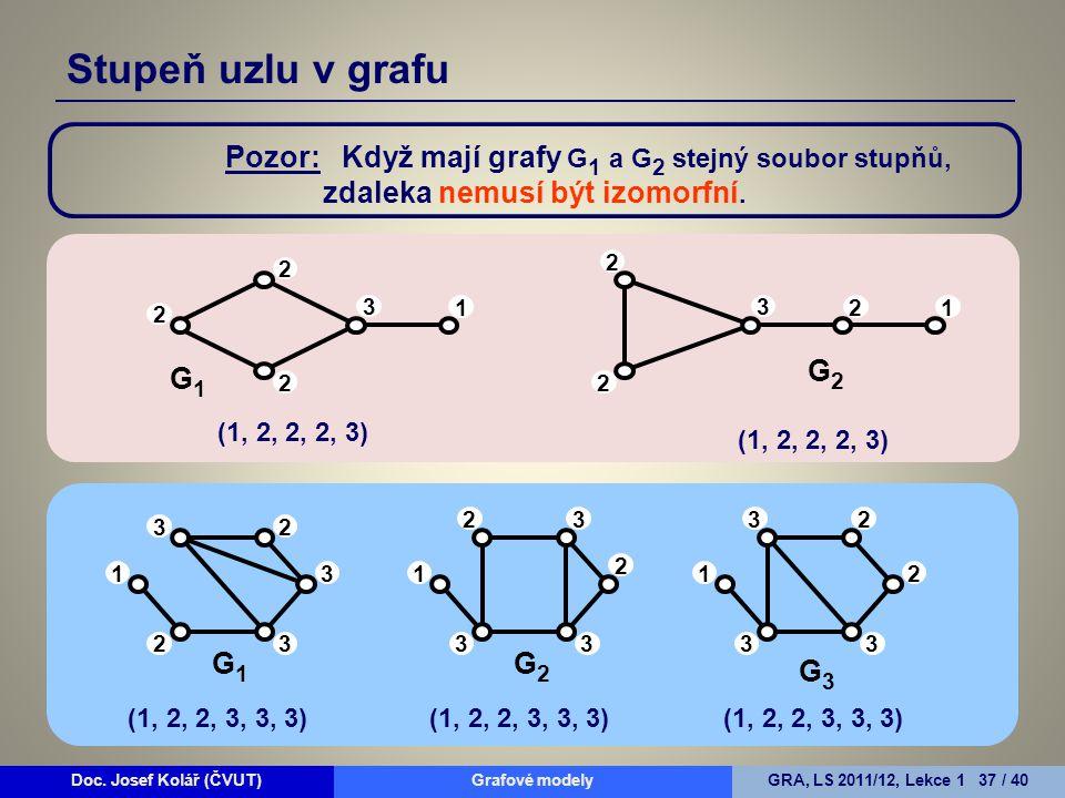 Pozor: Když mají grafy G1 a G2 stejný soubor stupňů,
