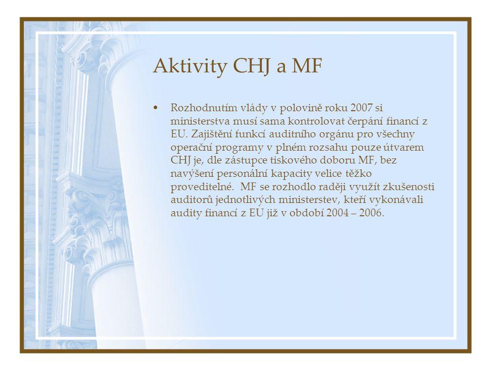 Aktivity CHJ a MF