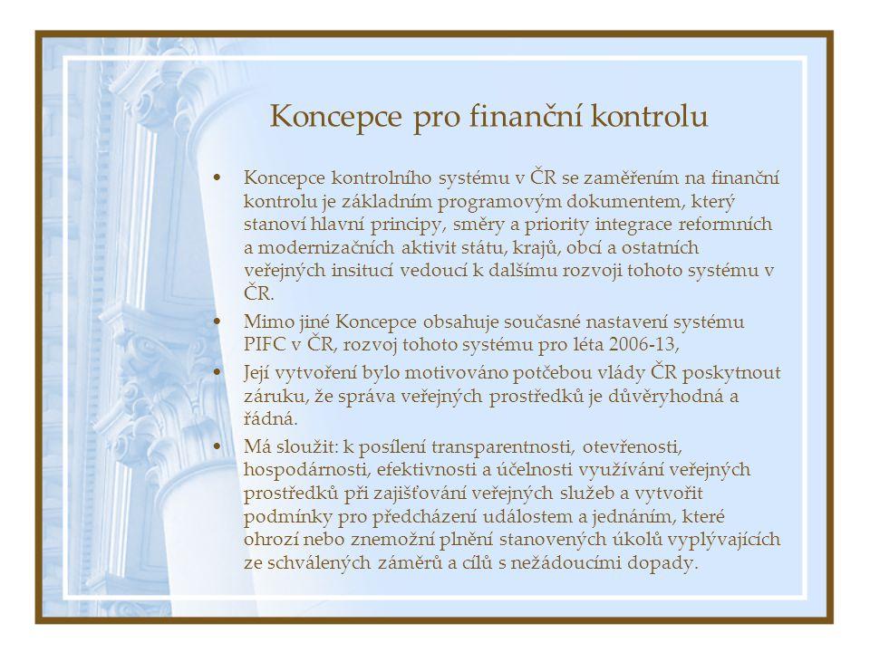 Koncepce pro finanční kontrolu