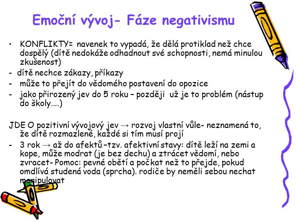 Emoční vývoj- Fáze negativismu
