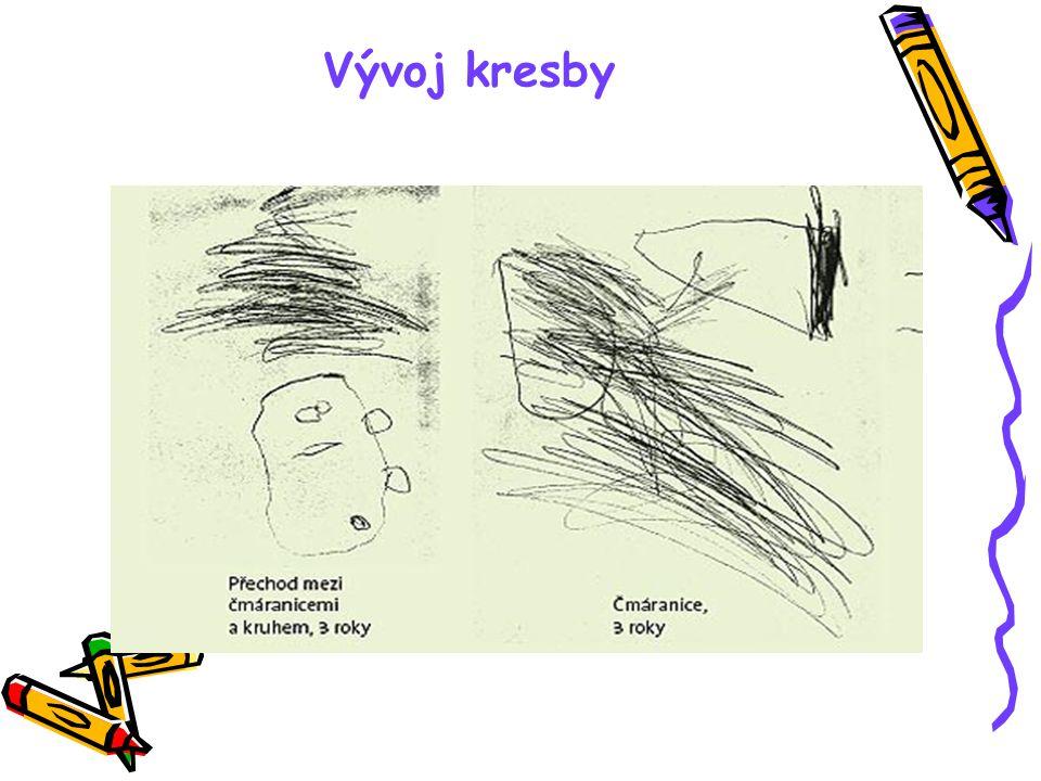 Vývoj kresby