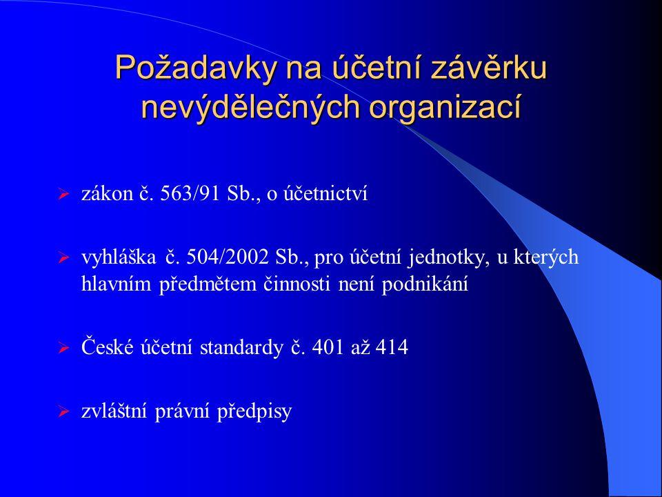Požadavky na účetní závěrku nevýdělečných organizací