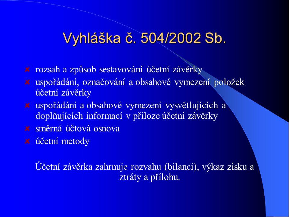 Vyhláška č. 504/2002 Sb. rozsah a způsob sestavování účetní závěrky