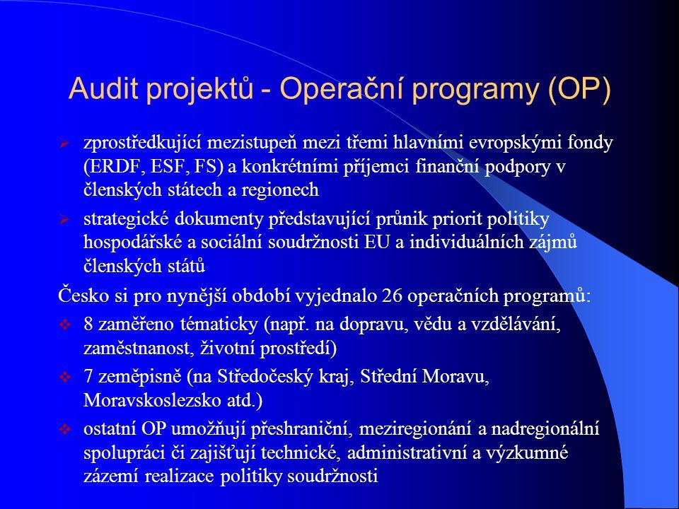 Audit projektů - Operační programy (OP)