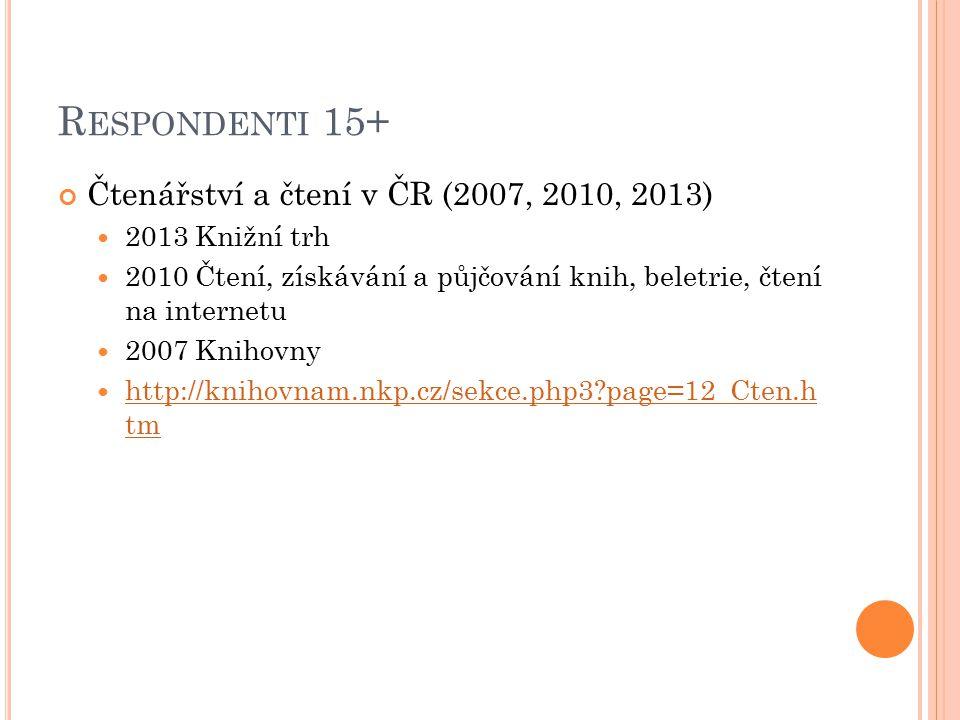 Respondenti 15+ Čtenářství a čtení v ČR (2007, 2010, 2013)