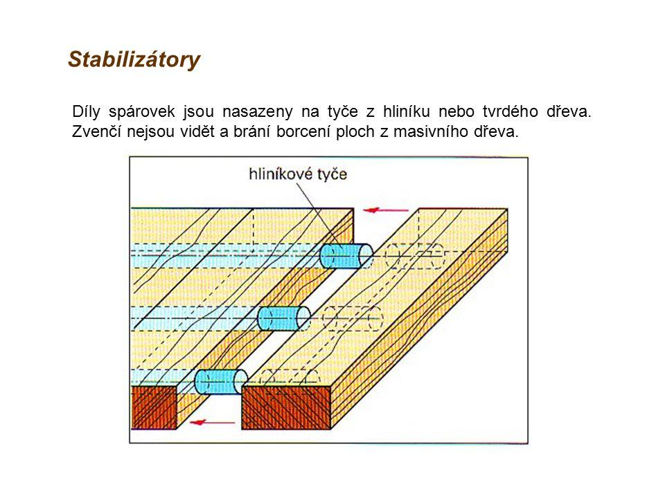 Stabilizátory Díly spárovek jsou nasazeny na tyče z hliníku nebo tvrdého dřeva.