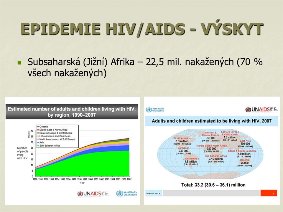 EPIDEMIE HIV/AIDS - VÝSKYT