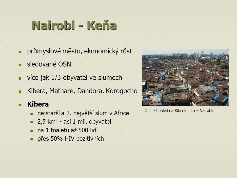 Nairobi - Keňa průmyslové město, ekonomický růst sledované OSN