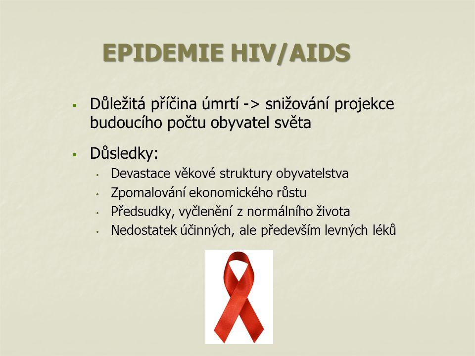 EPIDEMIE HIV/AIDS Důležitá příčina úmrtí -> snižování projekce budoucího počtu obyvatel světa. Důsledky: