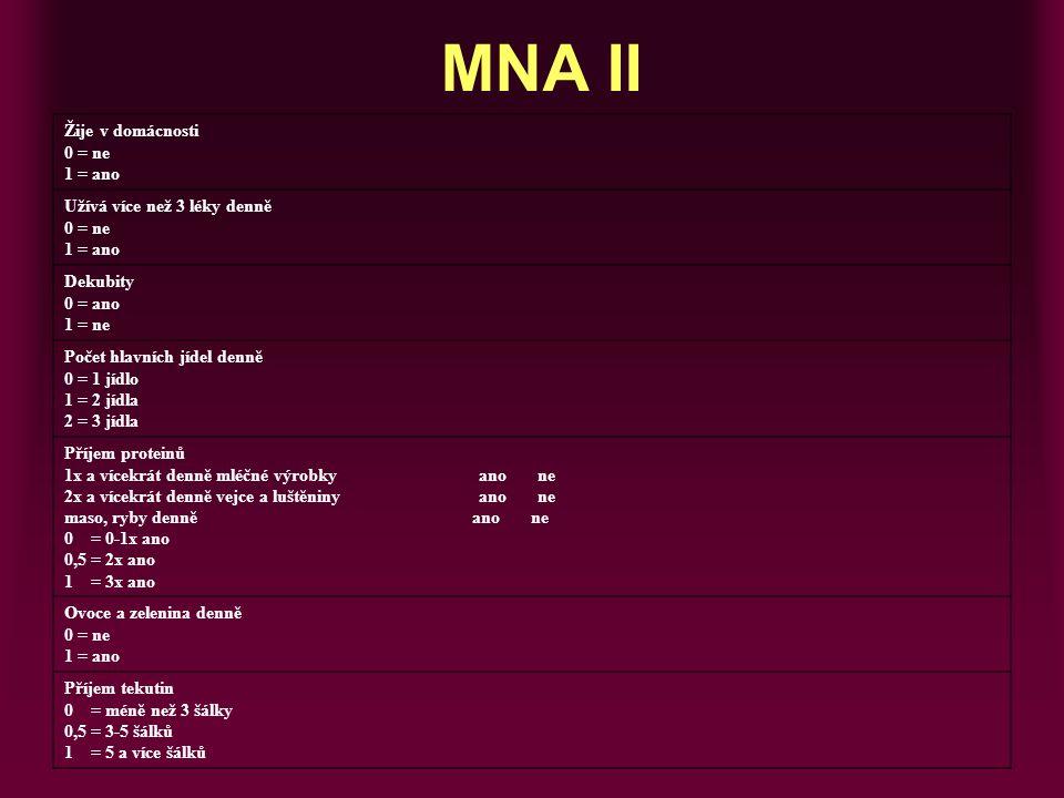 MNA II Žije v domácnosti 0 = ne 1 = ano Užívá více než 3 léky denně