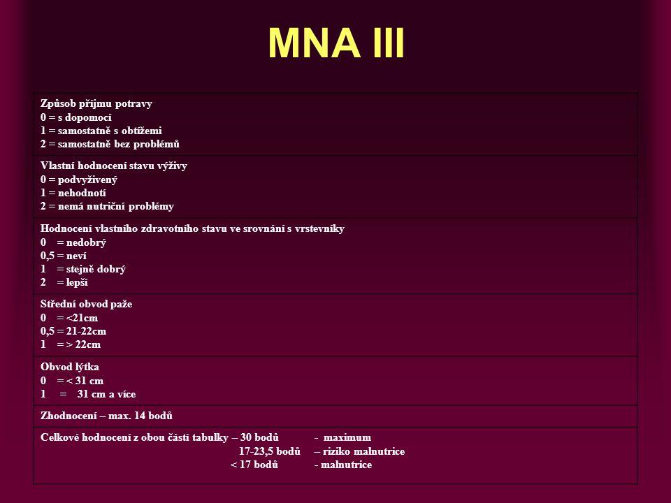MNA III Způsob příjmu potravy 0 = s dopomocí 1 = samostatně s obtížemi