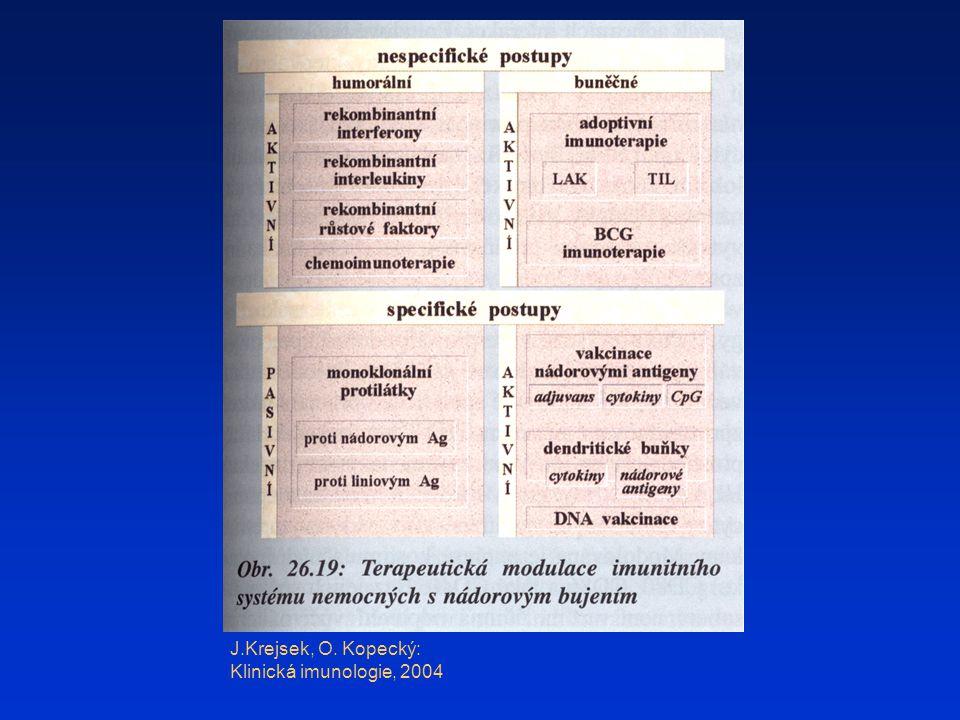 J.Krejsek, O. Kopecký: Klinická imunologie, 2004