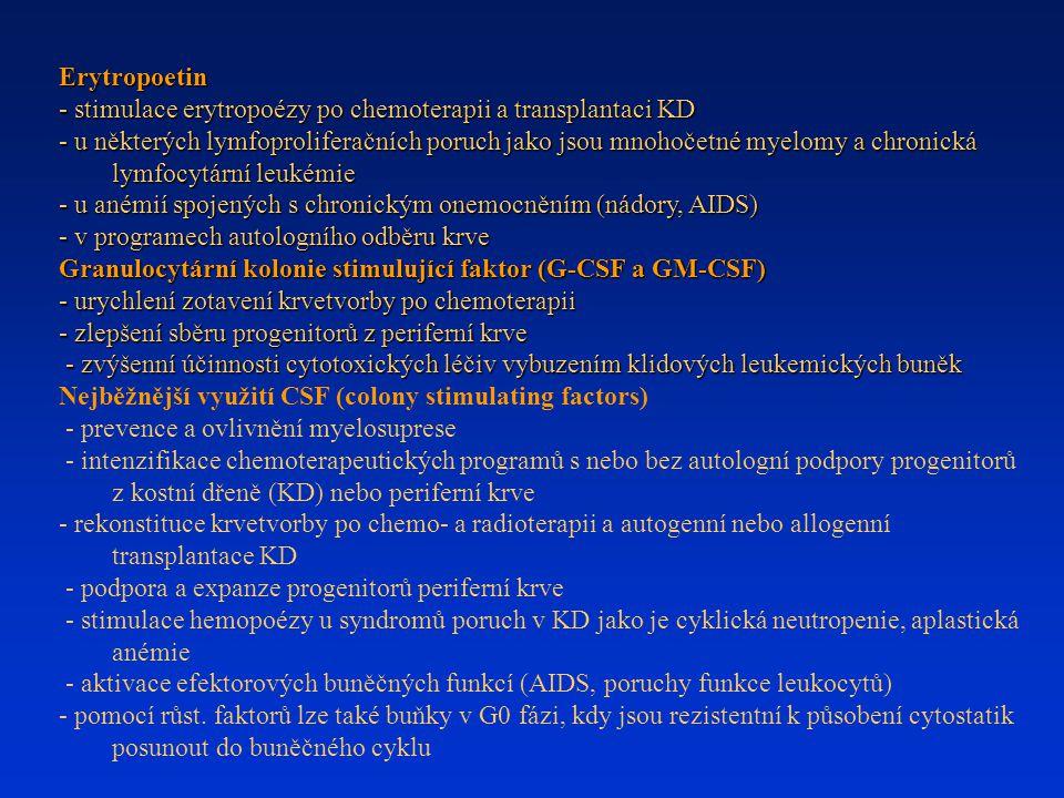 Erytropoetin - stimulace erytropoézy po chemoterapii a transplantaci KD.